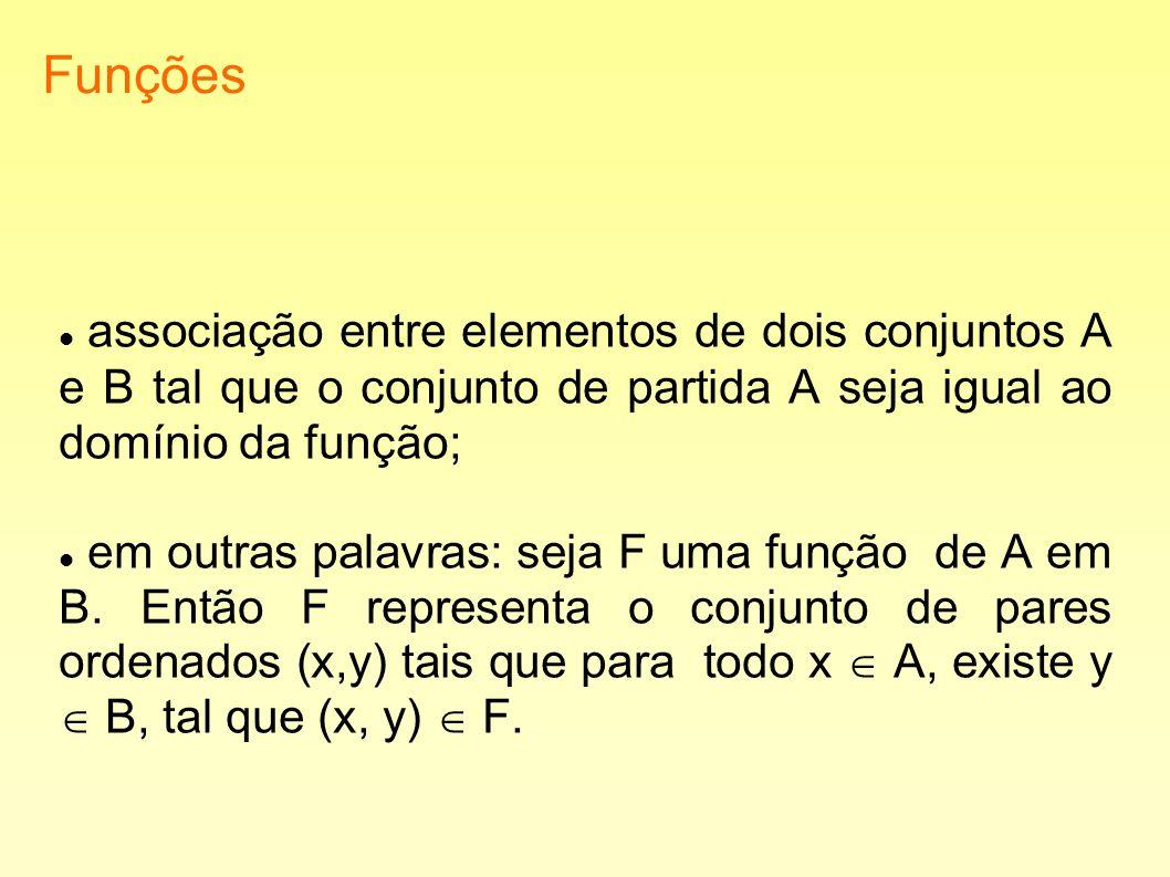 Funções associação entre elementos de dois conjuntos A e B tal que o conjunto de partida A seja igual ao domínio da função; em outras palavras: seja F
