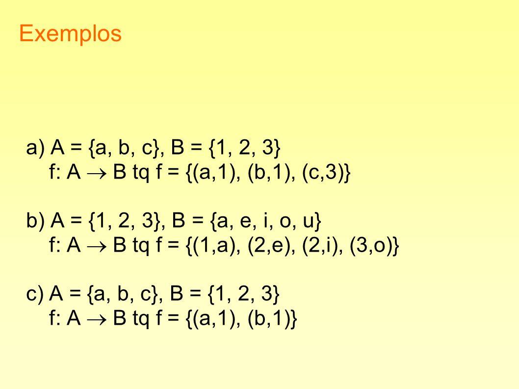 Exemplos a) A = {a, b, c}, B = {1, 2, 3} f: A B tq f = {(a,1), (b,1), (c,3)} b) A = {1, 2, 3}, B = {a, e, i, o, u} f: A B tq f = {(1,a), (2,e), (2,i),