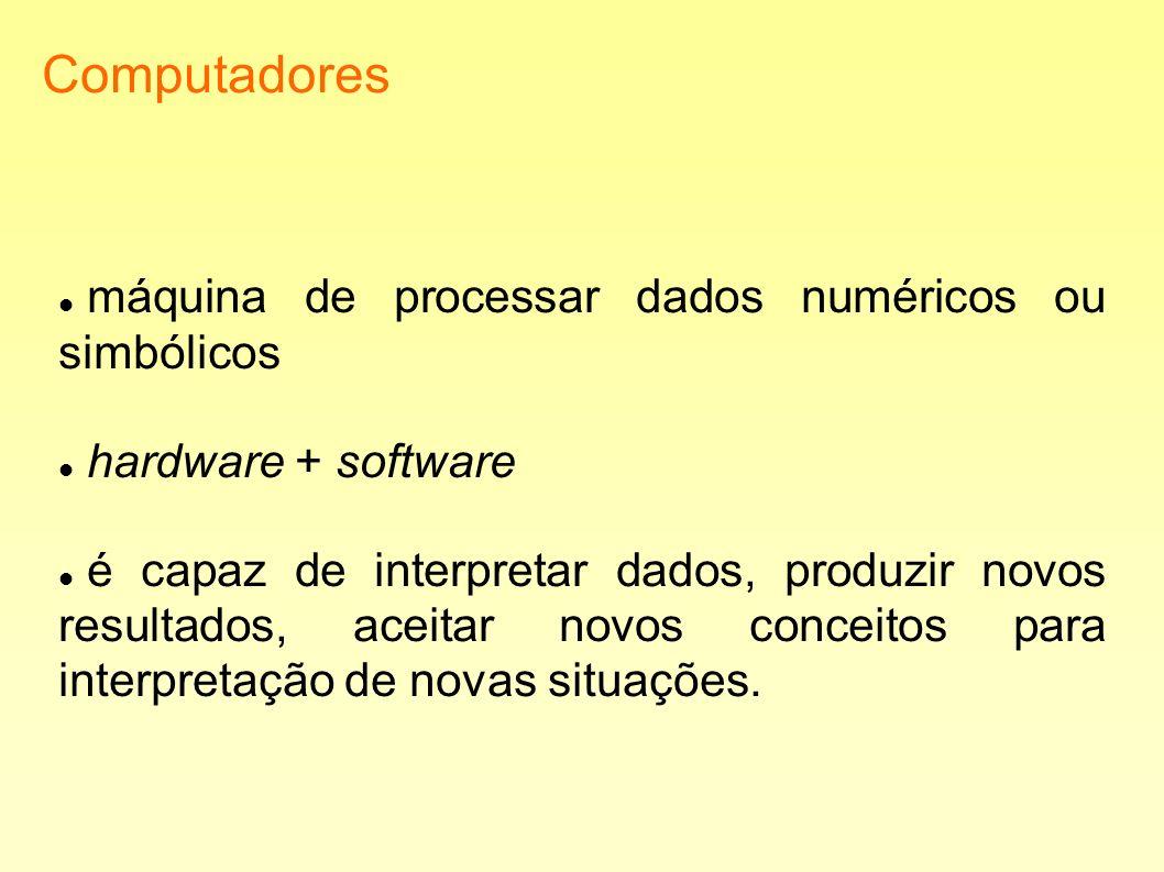 Computadores máquina de processar dados numéricos ou simbólicos hardware + software é capaz de interpretar dados, produzir novos resultados, aceitar n