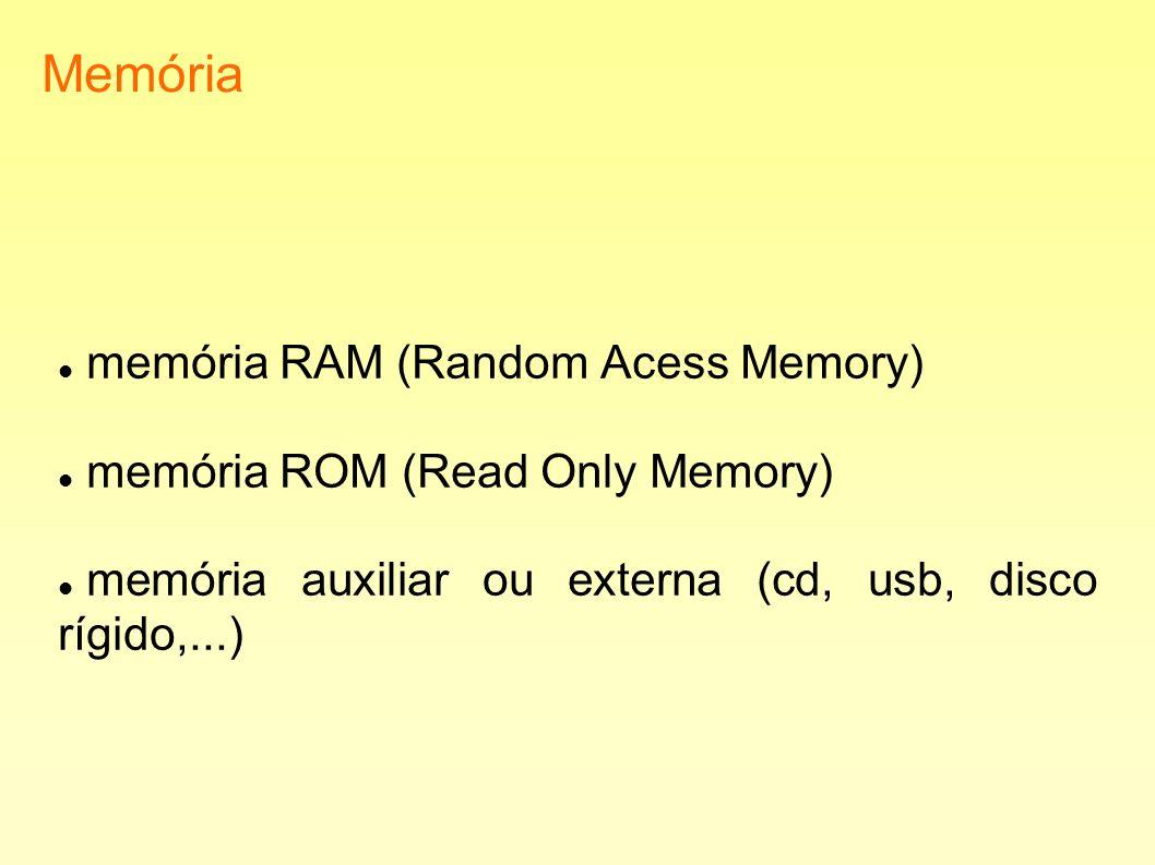 Memória memória RAM (Random Acess Memory) memória ROM (Read Only Memory) memória auxiliar ou externa (cd, usb, disco rígido,...)
