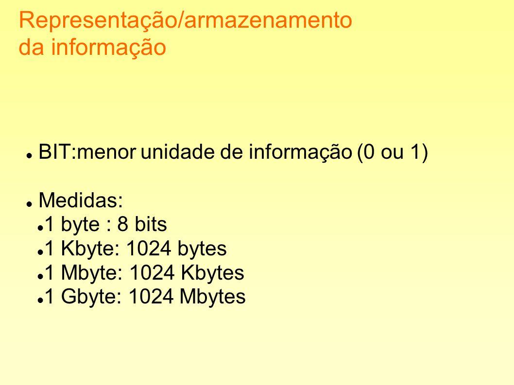 Representação/armazenamento da informação BIT:menor unidade de informação (0 ou 1) Medidas: 1 byte : 8 bits 1 Kbyte: 1024 bytes 1 Mbyte: 1024 Kbytes 1