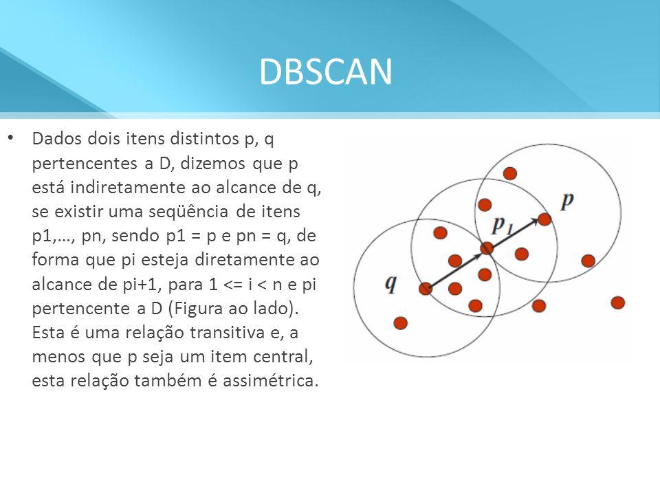 DBSCAN Dados dois itens distintos p, q pertencentes a D, dizemos que p está indiretamente ao alcance de q, se existir uma seqüência de itens p1,…, pn,