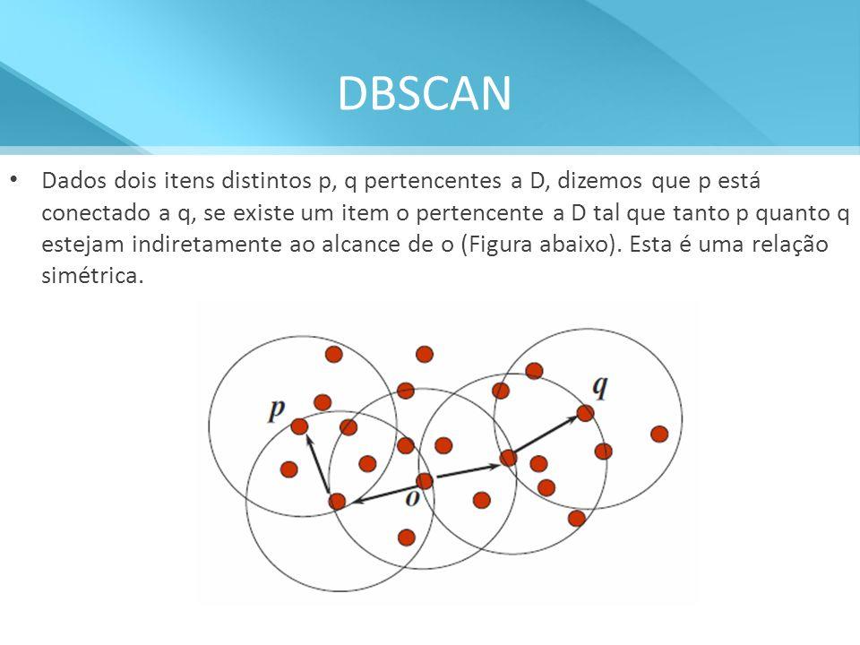 DBSCAN Dados dois itens distintos p, q pertencentes a D, dizemos que p está conectado a q, se existe um item o pertencente a D tal que tanto p quanto