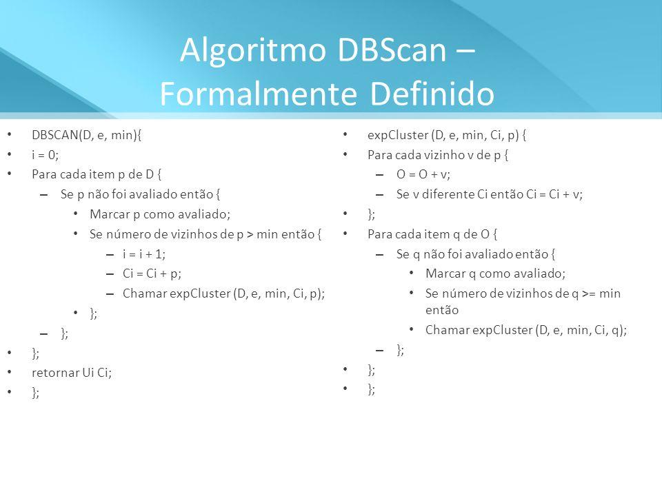 Algoritmo DBScan – Formalmente Definido DBSCAN(D, e, min){ i = 0; Para cada item p de D { – Se p não foi avaliado então { Marcar p como avaliado; Se n