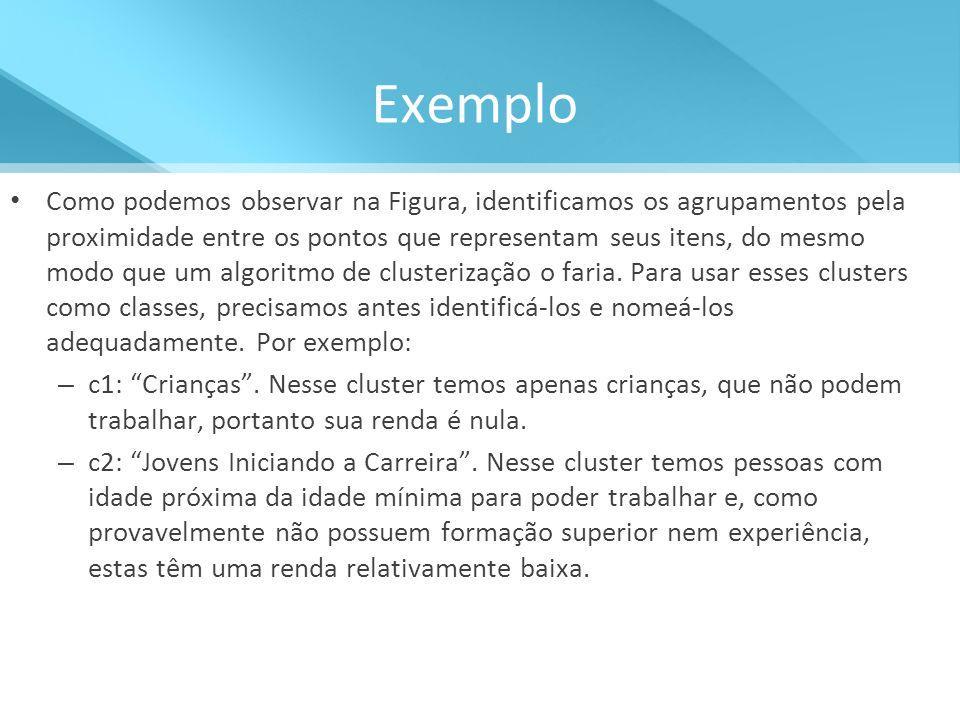 Exemplo – c3: Profissionais com Curso Superior.