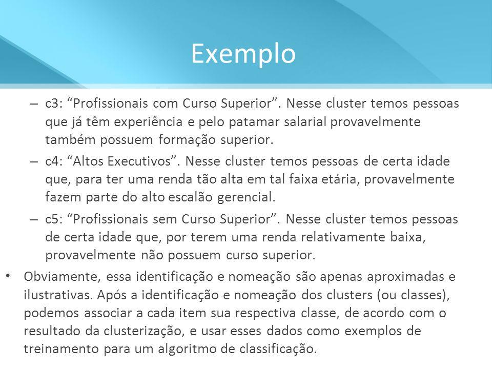 Exemplo – c3: Profissionais com Curso Superior. Nesse cluster temos pessoas que já têm experiência e pelo patamar salarial provavelmente também possue