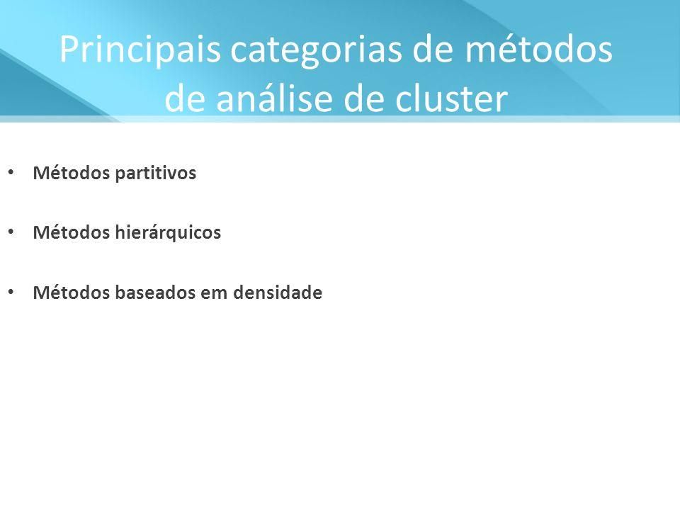 Métodos partitivos Métodos hierárquicos Métodos baseados em densidade Principais categorias de métodos de análise de cluster
