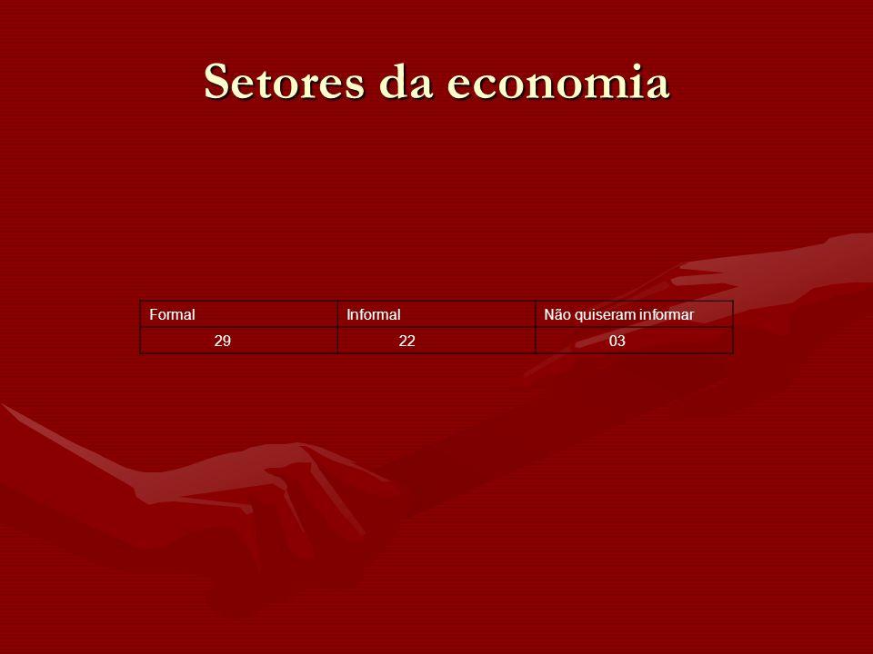 FormalInformalNão quiseram informar 29 22 03 Setores da economia