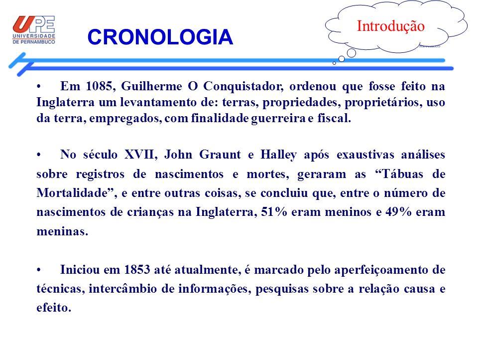 CRONOLOGIA Introdução Em 1085, Guilherme O Conquistador, ordenou que fosse feito na Inglaterra um levantamento de: terras, propriedades, proprietários