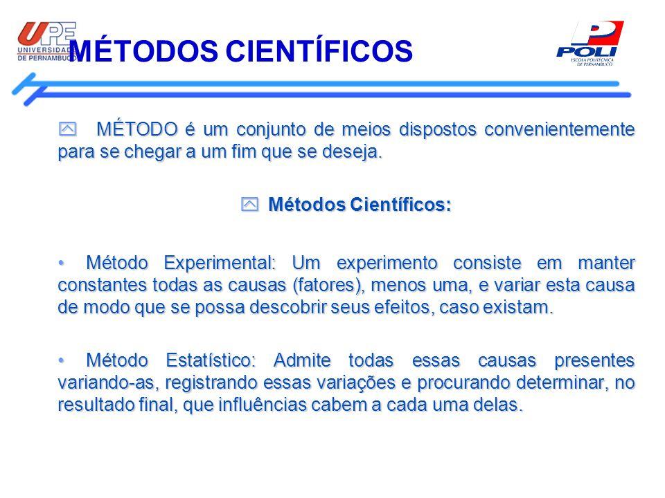MÉTODOS CIENTÍFICOS y MÉTODO é um conjunto de meios dispostos convenientemente para se chegar a um fim que se deseja. yMétodos Científicos: Método Exp
