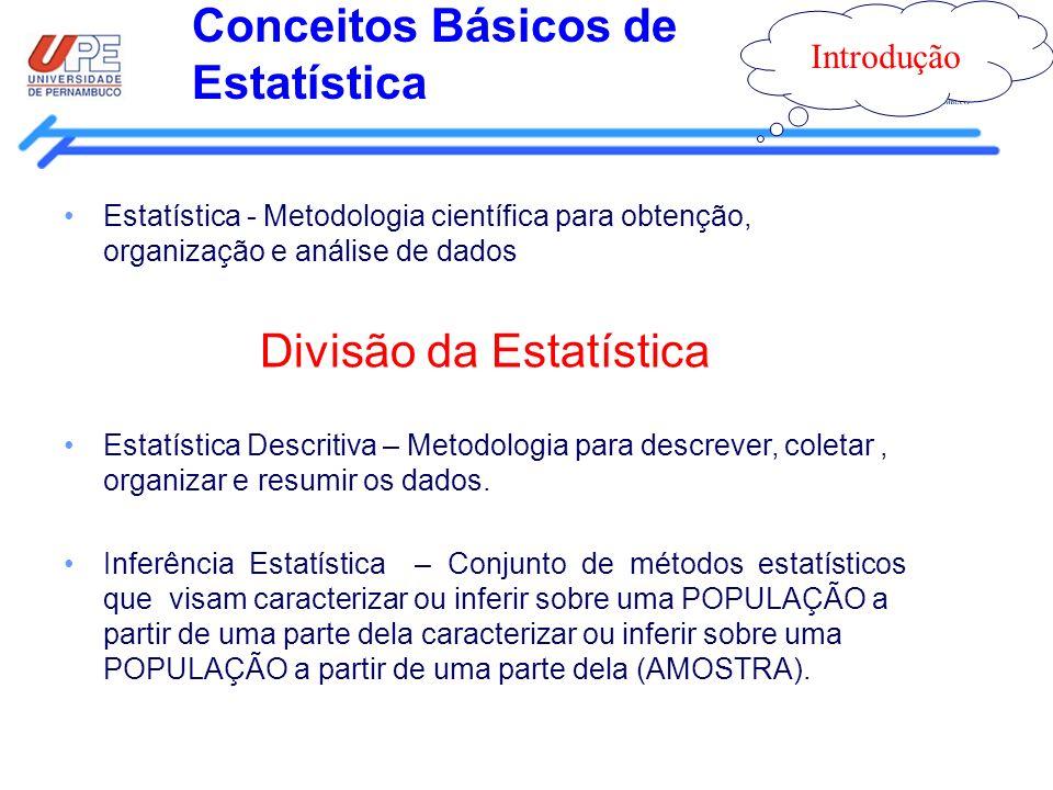 Conceitos Básicos de Estatística Introdução Estatística - Metodologia científica para obtenção, organização e análise de dados Divisão da Estatística
