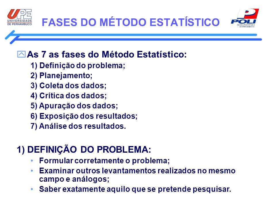 FASES DO MÉTODO ESTATÍSTICO yAs 7 as fases do Método Estatístico: 1) Definição do problema; 2) Planejamento; 3) Coleta dos dados; 4) Crítica dos dados