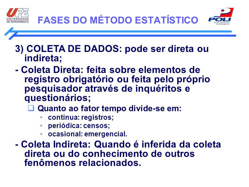FASES DO MÉTODO ESTATÍSTICO 3) COLETA DE DADOS: pode ser direta ou indireta; - Coleta Direta: feita sobre elementos de registro obrigatório ou feita p