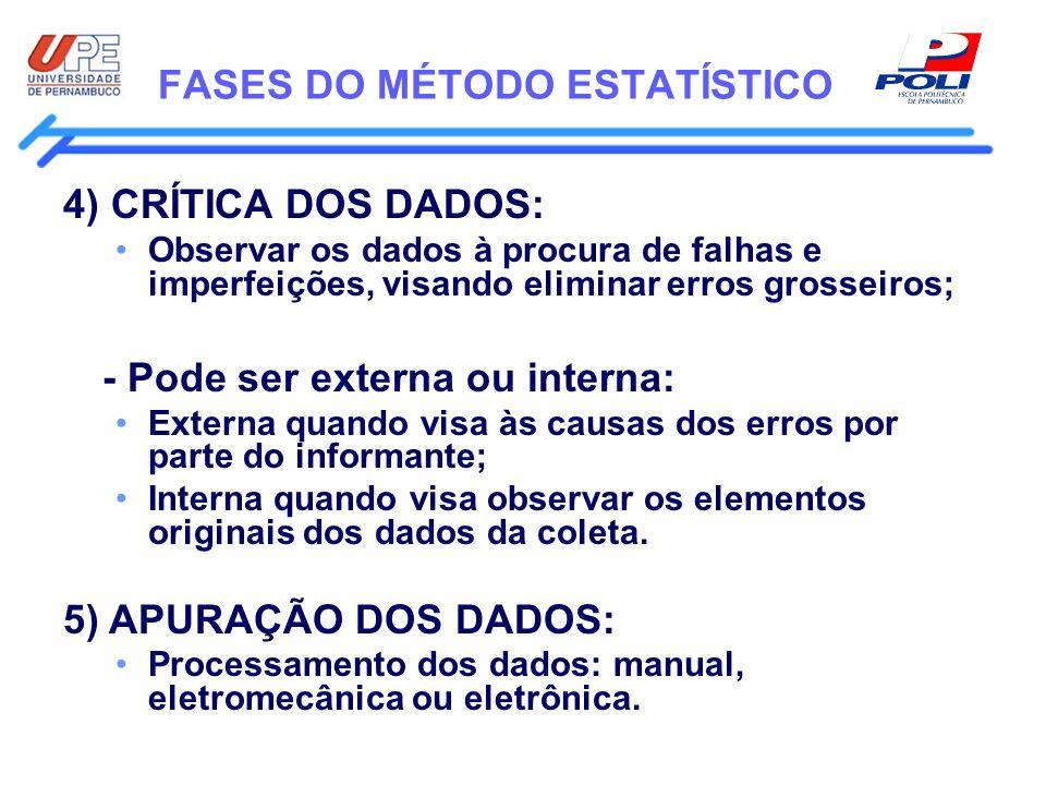 FASES DO MÉTODO ESTATÍSTICO 4) CRÍTICA DOS DADOS: Observar os dados à procura de falhas e imperfeições, visando eliminar erros grosseiros; - Pode ser