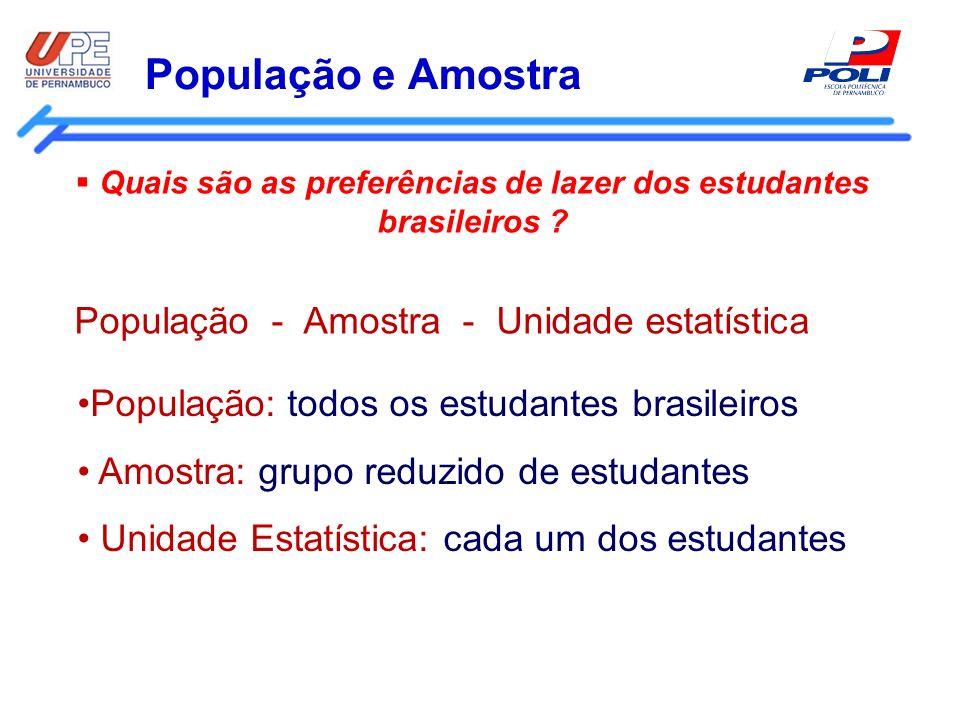 População e Amostra Quais são as preferências de lazer dos estudantes brasileiros ? População: todos os estudantes brasileiros Amostra: grupo reduzido