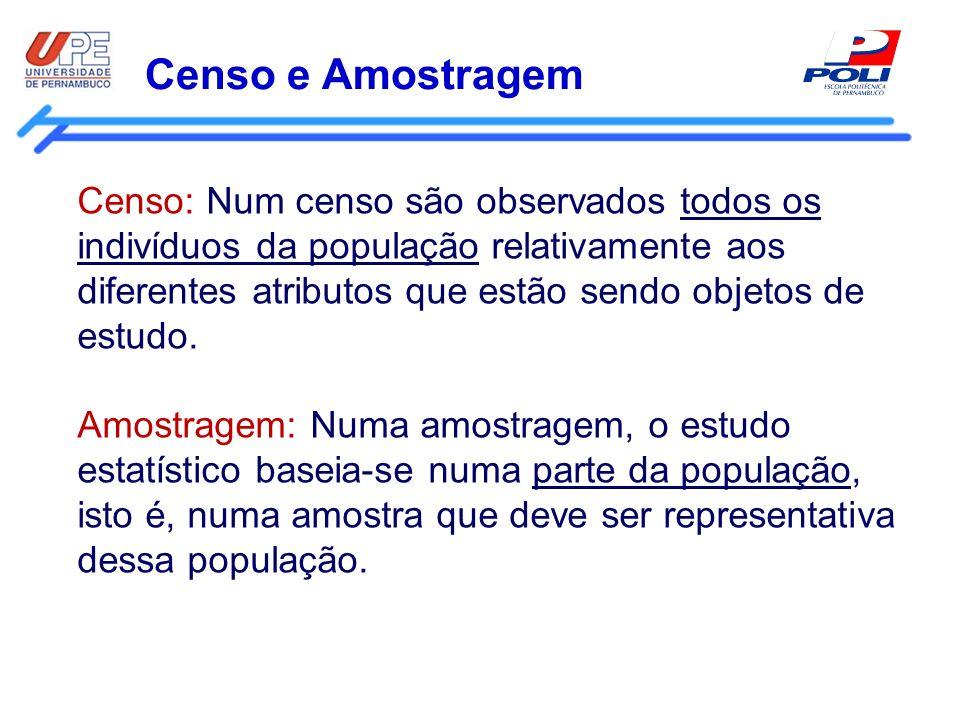 Censo e Amostragem Censo: Num censo são observados todos os indivíduos da população relativamente aos diferentes atributos que estão sendo objetos de