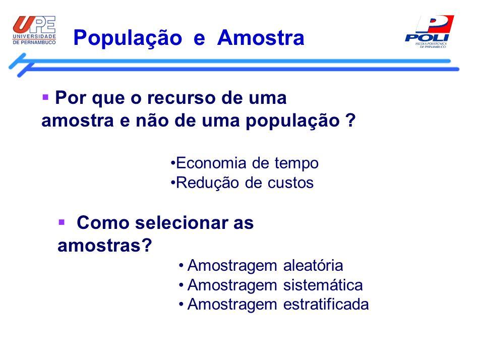 População e Amostra Por que o recurso de uma amostra e não de uma população ? Economia de tempo Redução de custos Como selecionar as amostras? Amostra