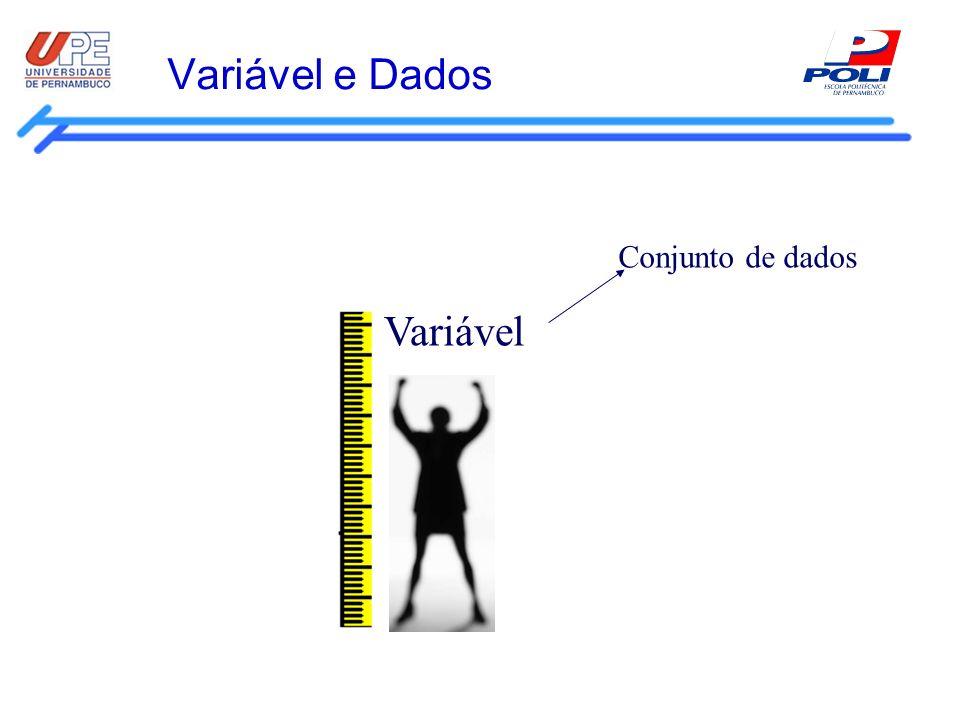 Variável e Dados Variável Conjunto de dados