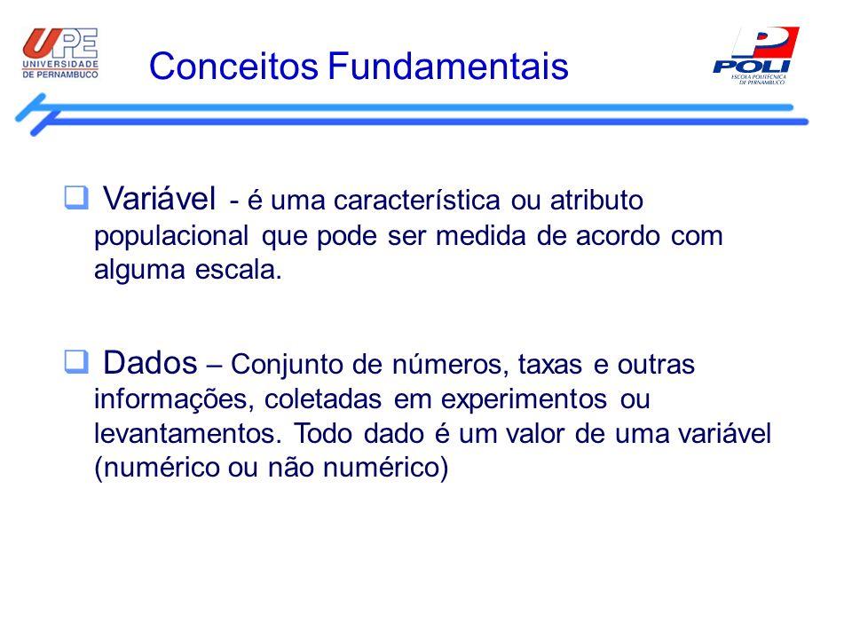 Conceitos Fundamentais Variável - é uma característica ou atributo populacional que pode ser medida de acordo com alguma escala. Dados – Conjunto de n