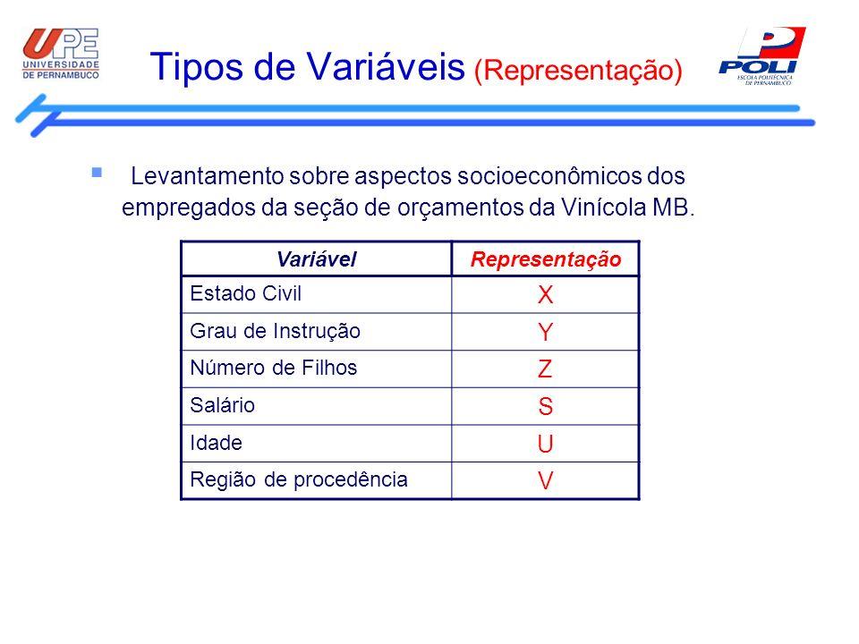 Tipos de Variáveis (Representação) Levantamento sobre aspectos socioeconômicos dos empregados da seção de orçamentos da Vinícola MB. VariávelRepresent