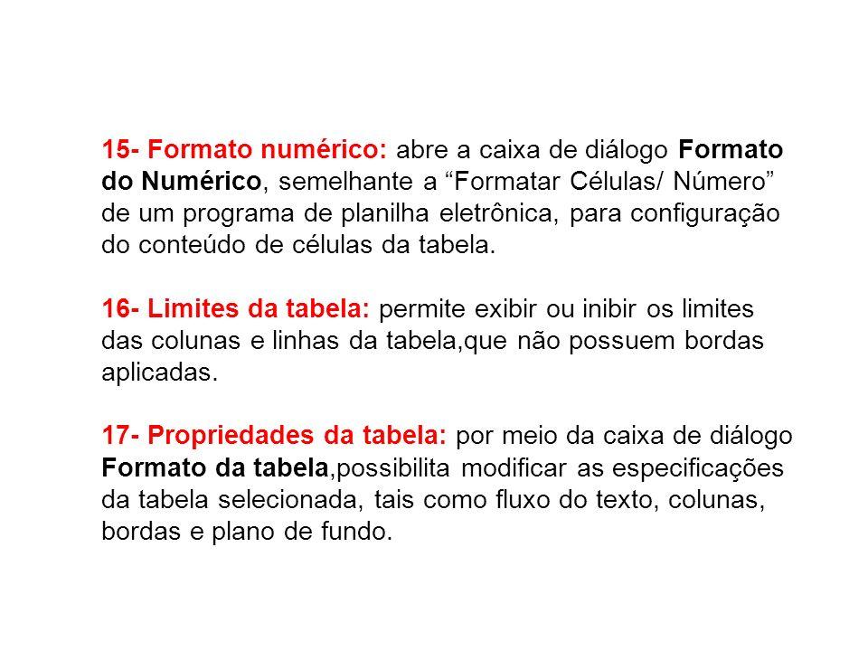 15- Formato numérico: abre a caixa de diálogo Formato do Numérico, semelhante a Formatar Células/ Número de um programa de planilha eletrônica, para c