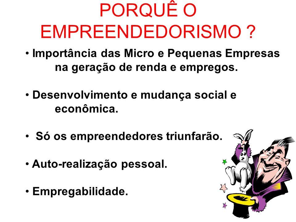 PORQUÊ O EMPREENDEDORISMO ? Importância das Micro e Pequenas Empresas na geração de renda e empregos. Desenvolvimento e mudança social e econômica. Só