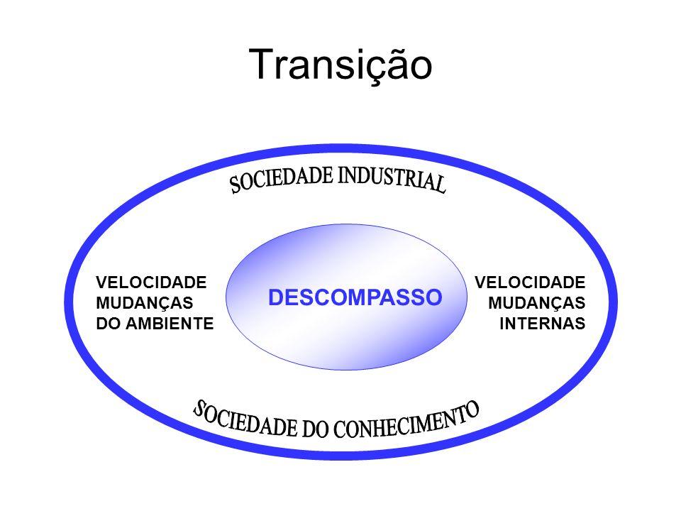 SER EMPREENDEDOR 3- CONJUNTO DE PODER Independência e autoconfiança.
