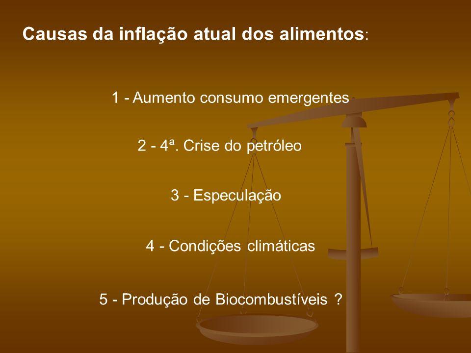 Causas da inflação atual dos alimentos : 2 - 4ª. Crise do petróleo 3 - Especulação 1 - Aumento consumo emergentes 5 - Produção de Biocombustíveis ? 4