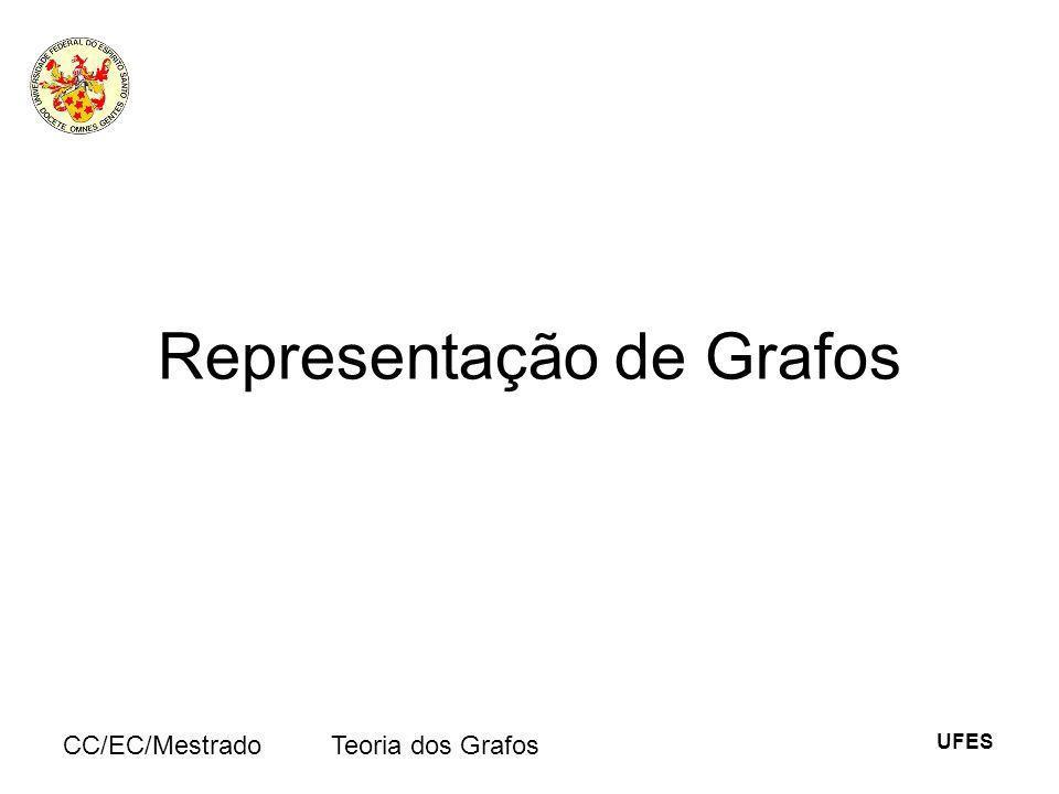 UFES CC/EC/MestradoTeoria dos Grafos Representação de Grafos