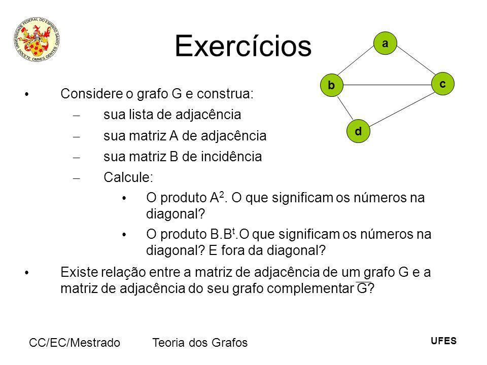 UFES CC/EC/MestradoTeoria dos Grafos Exercícios Considere o grafo G e construa: – sua lista de adjacência – sua matriz A de adjacência – sua matriz B