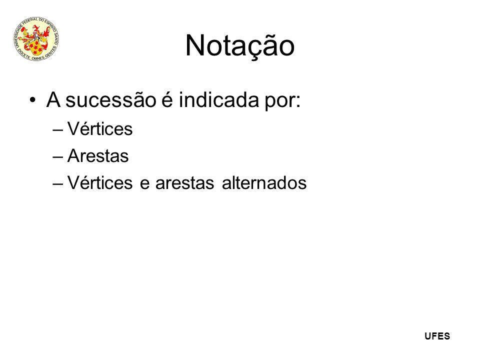 UFES Notação A sucessão é indicada por: –Vértices –Arestas –Vértices e arestas alternados