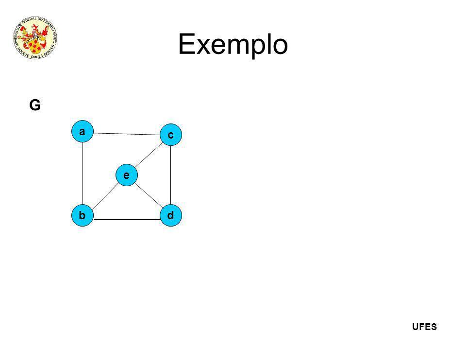 UFES Exemplo e G a b c d