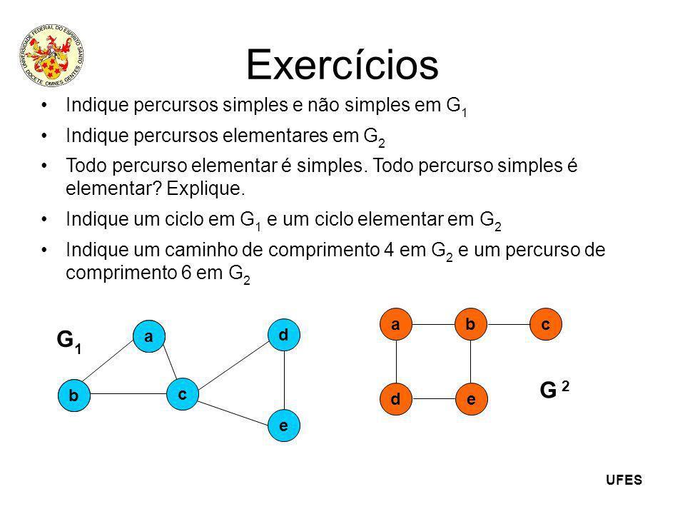 UFES Exercícios Indique percursos simples e não simples em G 1 Indique percursos elementares em G 2 Todo percurso elementar é simples. Todo percurso s