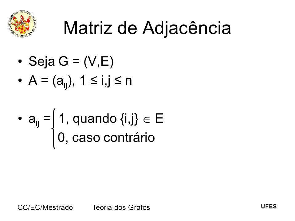 UFES CC/EC/MestradoTeoria dos Grafos Matriz de Adjacência Seja G = (V,E) A = (a ij ), 1 i,j n a ij = 1, quando {i,j} E 0, caso contrário