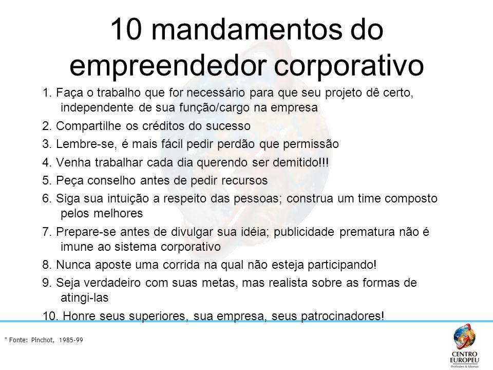 10 mandamentos do empreendedor corporativo 1. Faça o trabalho que for necessário para que seu projeto dê certo, independente de sua função/cargo na em