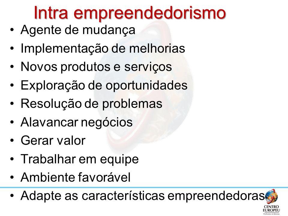 Intra empreendedorismo Agente de mudança Implementação de melhorias Novos produtos e serviços Exploração de oportunidades Resolução de problemas Alava