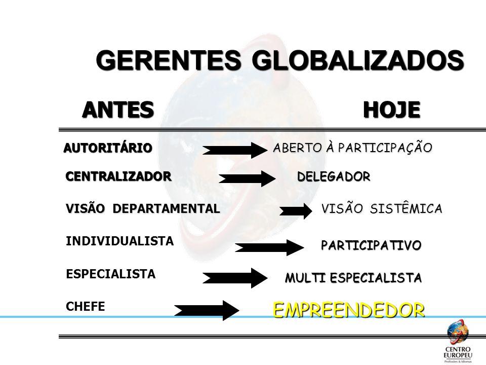 GERENTES GLOBALIZADOS ANTES HOJE AUTORITÁRIO ABERTO À PARTICIPAÇÃO CENTRALIZADOR DELEGADOR VISÃO DEPARTAMENTAL VISÃO SISTÊMICA INDIVIDUALISTA PARTICIP