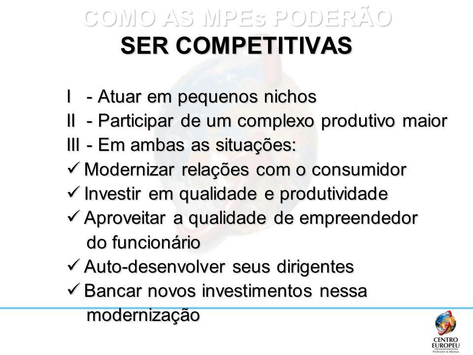 COMO AS MPEs PODERÃO SER COMPETITIVAS I - Atuar em pequenos nichos II - Participar de um complexo produtivo maior III - Em ambas as situações: Moderni