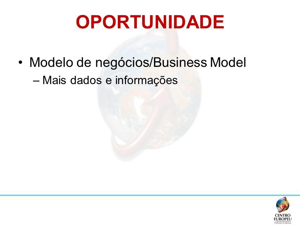 OPORTUNIDADE Modelo de negócios/Business Model –Mais dados e informações