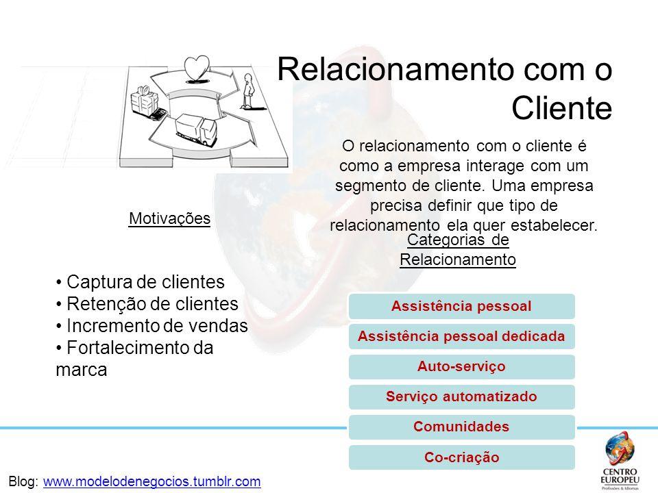 Assistência pessoalAssistência pessoal dedicadaAuto-serviçoServiço automatizadoComunidadesCo-criação Categorias de Relacionamento Relacionamento com o