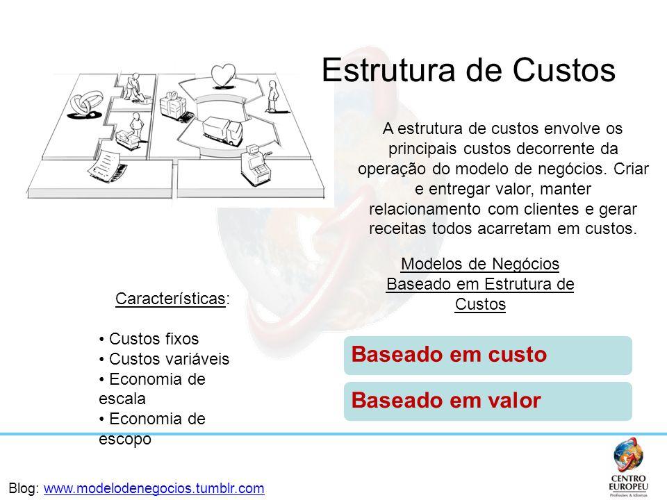 Modelos de Negócios Baseado em Estrutura de Custos Baseado em custoBaseado em valor Características: Custos fixos Custos variáveis Economia de escala