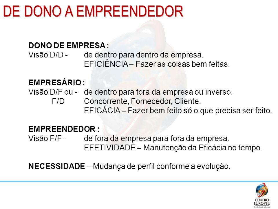 DE DONO A EMPREENDEDOR DONO DE EMPRESA : Visão D/D - de dentro para dentro da empresa. EFICIÊNCIA – Fazer as coisas bem feitas. EMPRESÁRIO : Visão D/F