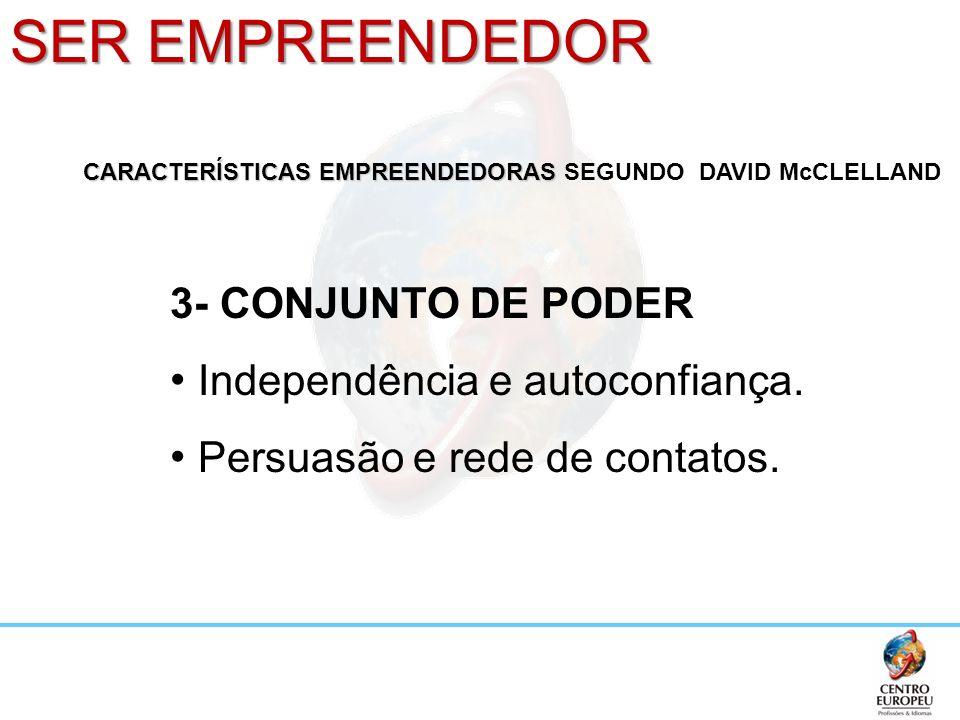 SER EMPREENDEDOR 3- CONJUNTO DE PODER Independência e autoconfiança. Persuasão e rede de contatos. CARACTERÍSTICAS EMPREENDEDORAS CARACTERÍSTICAS EMPR