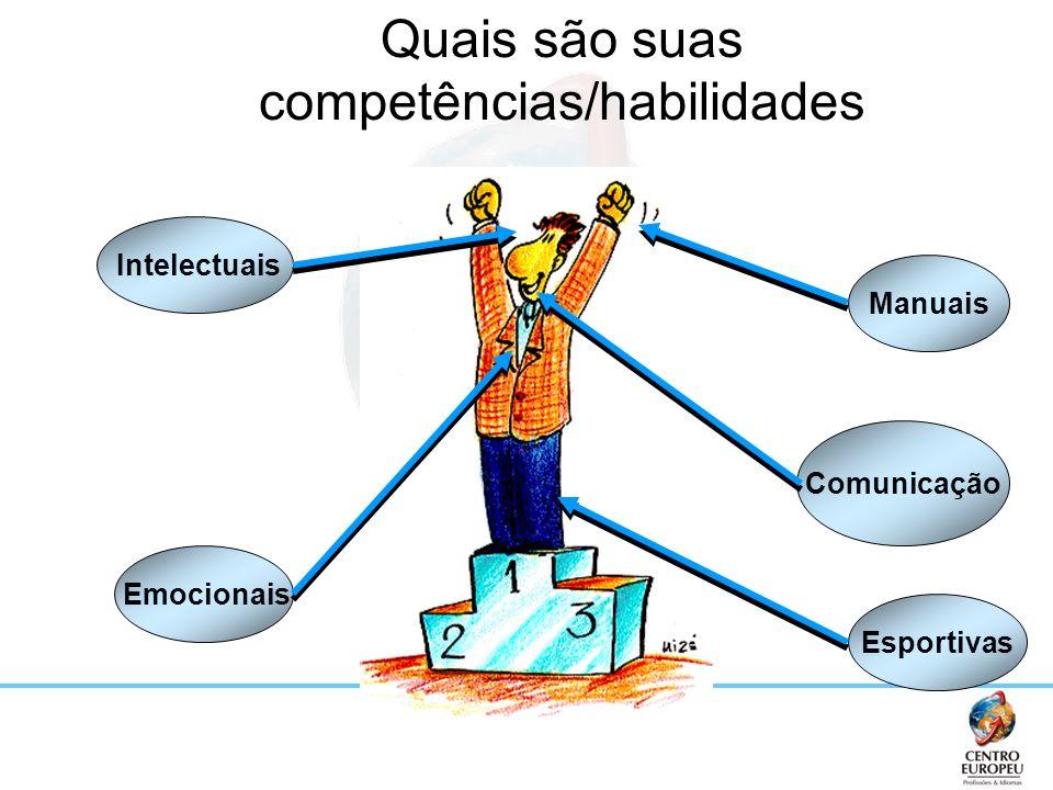 Manuais Intelectuais Emocionais Esportivas Comunicação Quais são suas competências/habilidades