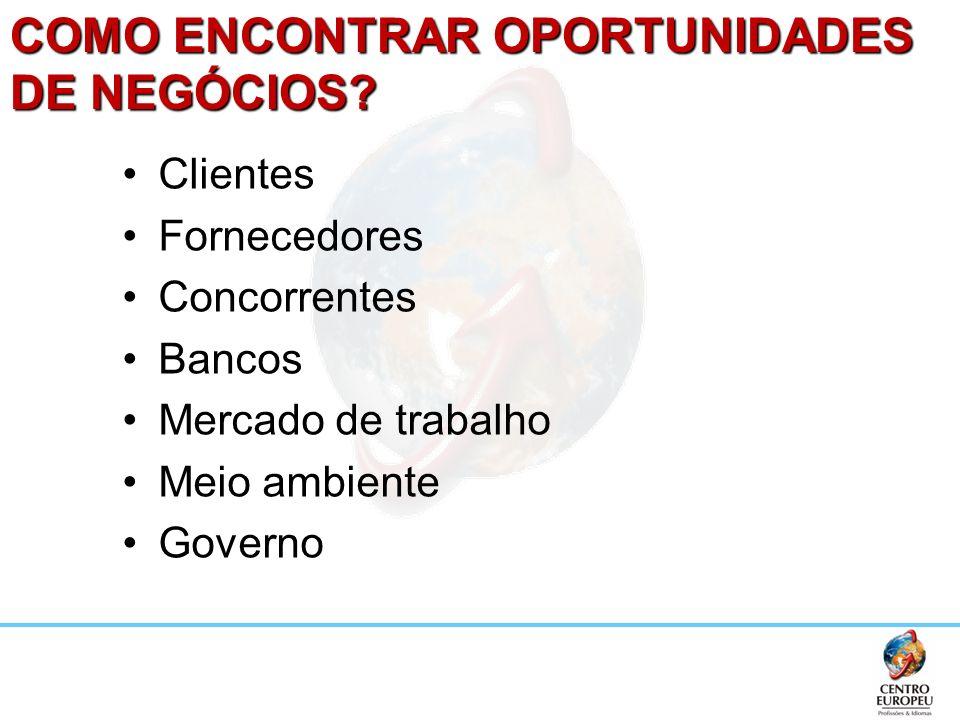 COMO ENCONTRAR OPORTUNIDADES DE NEGÓCIOS? Clientes Fornecedores Concorrentes Bancos Mercado de trabalho Meio ambiente Governo