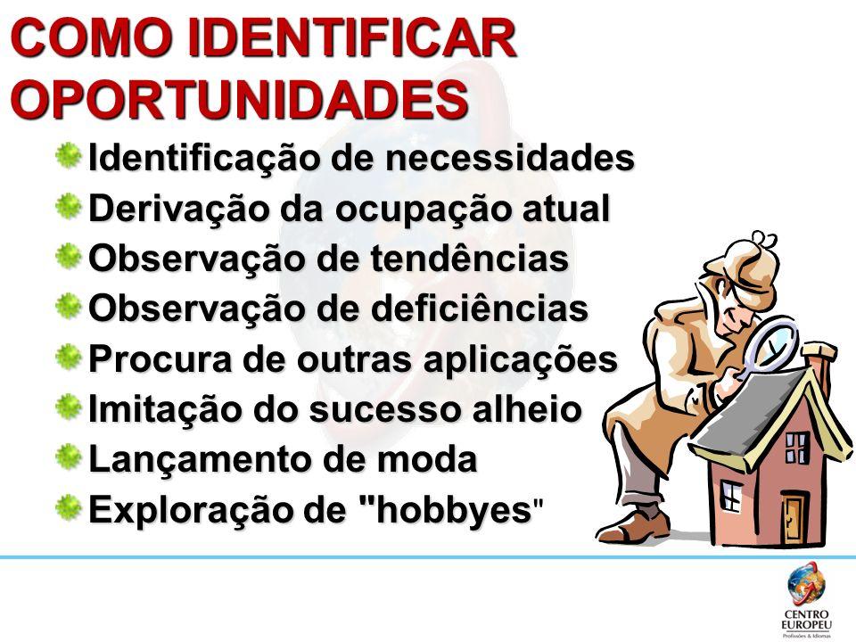 COMO IDENTIFICAR OPORTUNIDADES Identificação de necessidades Derivação da ocupação atual Observação de tendências Observação de deficiências Procura d