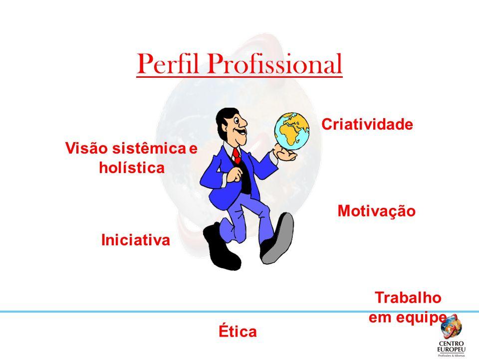 Perfil Profissional Tecnologia + Negócios Visão sistêmica e holística Polivalência Iniciativa Adaptabilidade Ética Trabalho em equipe Flexibilidade Em