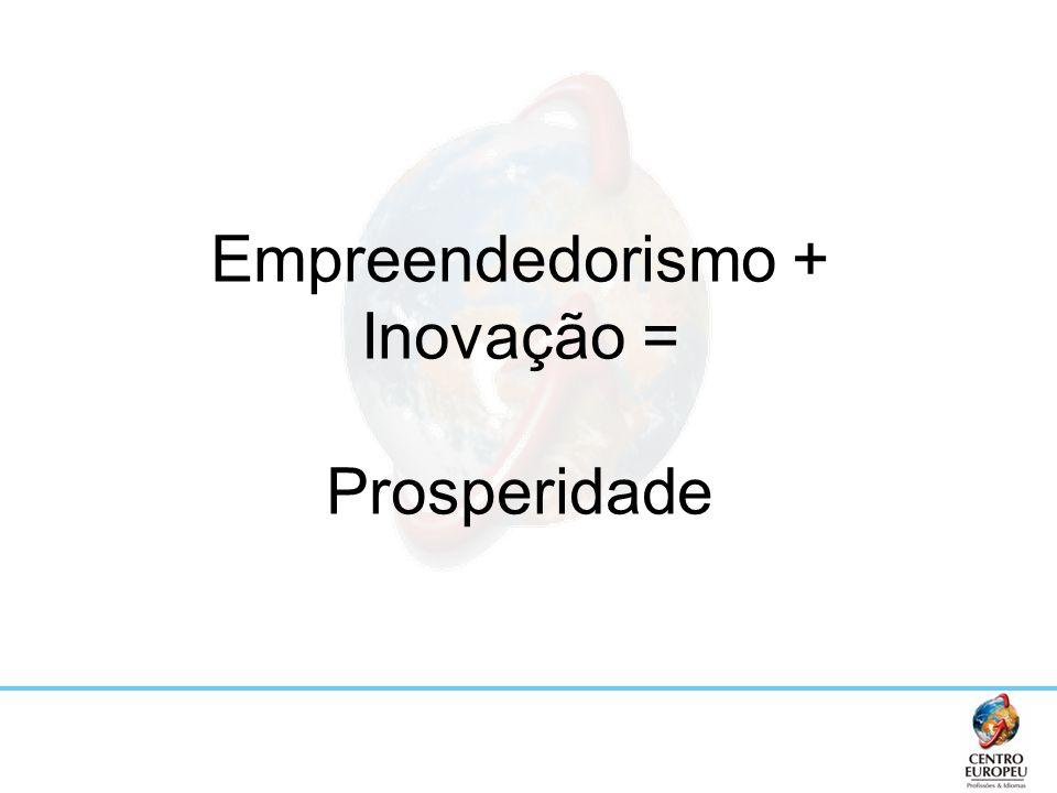 Empreendedorismo + Inovação = Prosperidade