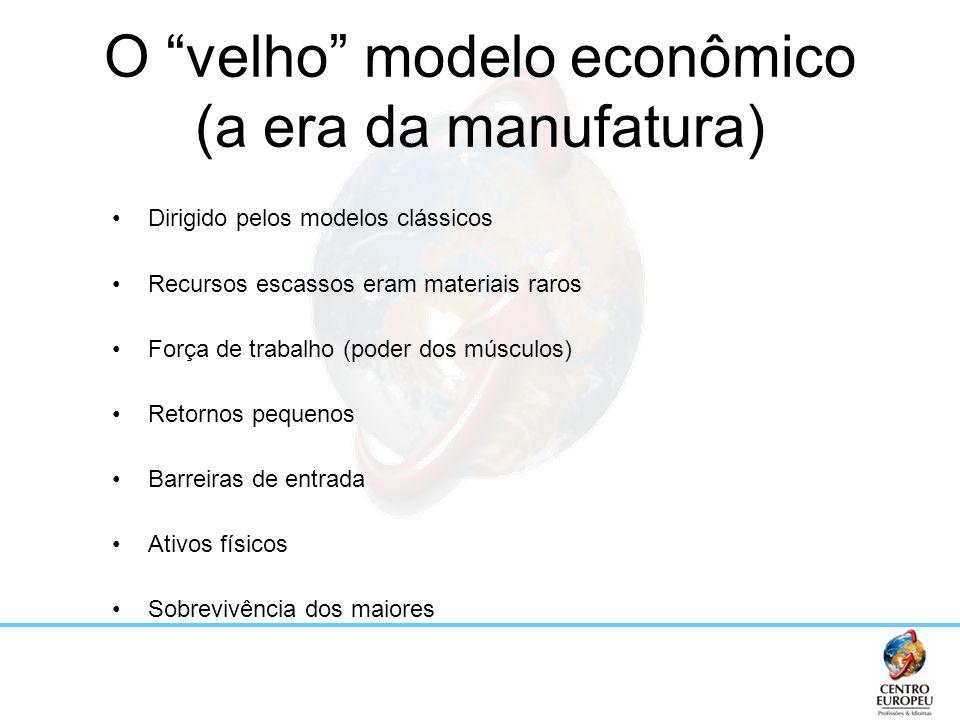 O velho modelo econômico (a era da manufatura) Dirigido pelos modelos clássicos Recursos escassos eram materiais raros Força de trabalho (poder dos mú