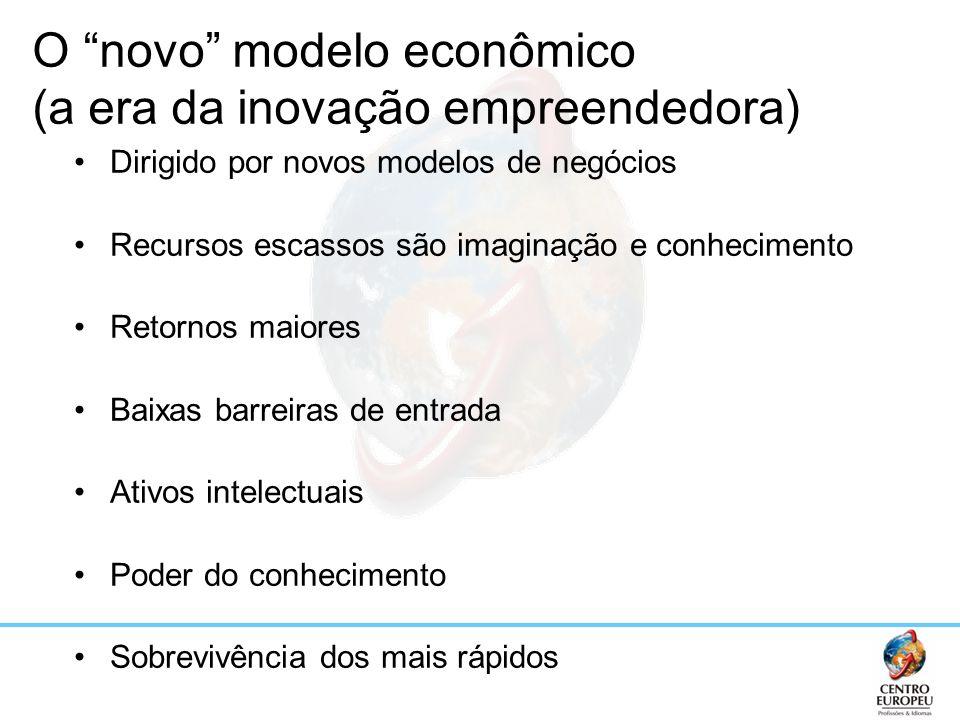 O novo modelo econômico (a era da inovação empreendedora) Dirigido por novos modelos de negócios Recursos escassos são imaginação e conhecimento Retor